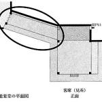 能舞台の名称 京都・観光文化検定(京都検定)三級合格ガイド!
